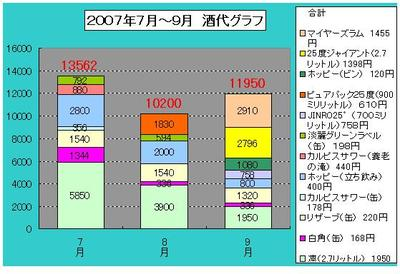 200779