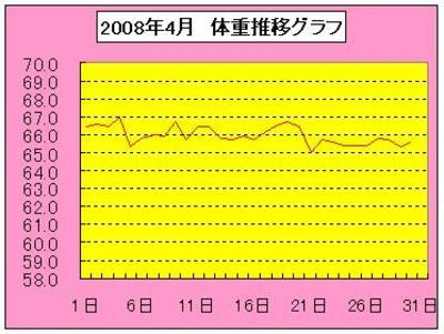 20084