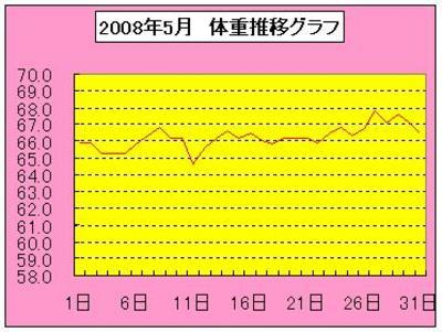 20085