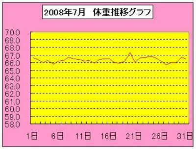 20087