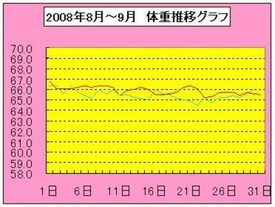 20089
