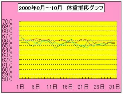 200810